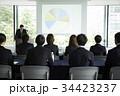 ビジネスセミナー 34423237