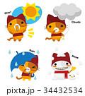 ネコとーく。赤ずきん+天気予報 34432534