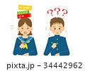 勉強 34442962