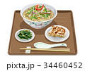 チャンポン餃子 34460452
