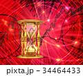 黄金の砂時計と株式投資 34464433