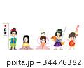 年賀状テンプレート 三太郎と二姫 34476382