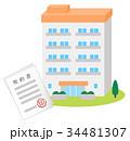 マンションと契約書 34481307