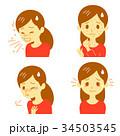 アレルギー 症状 アレルギー症状のイラスト 34503545