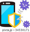 スマートフォン セキュリティ 盾のイラスト 34530171