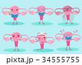 マンガ 漫画 キャラクターのイラスト 34555755