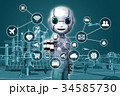 IoT ロボット 1 34585730