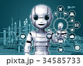IoT ロボット2 34585733