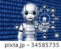 IoT ロボット 2 サイバー 34585735
