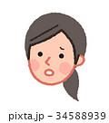 女性 顔 困る 34588939