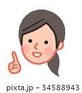 女性 顔 指差し 34588943