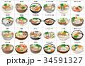 今日のご飯鍋もの1枠名称 34591327