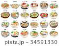 今日のご飯鍋もの2名称 34591330