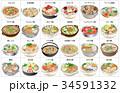今日のご飯鍋もの2枠名称 34591332