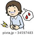 生理痛 34597483