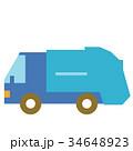 ゴミ収集車 34648923
