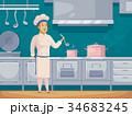 コック 料理人 のぼりのイラスト 34683245