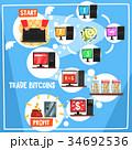通貨 ビットコイン コインのイラスト 34692536