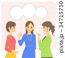 話をする女性(背景あり台詞なし) 34715730