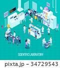 Laboratory Isometric Composition 34729543