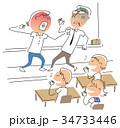 教師に暴力をふるう生徒 34733446