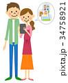 タブレットを操作するカップル 34758921