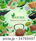 Matcha Tea Ceremony Background Poster 34769497