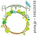 新緑リースの看板 34810438