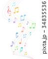音楽 カラフル 音符のイラスト 34835536