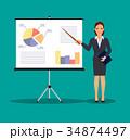 ベクトル 女性 ビジネスのイラスト 34874497