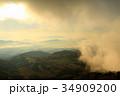 渋峠より芳ヶ平湿地群を望む 34909200