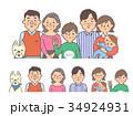 三世代家族2 34924931