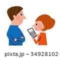 電卓の数字を見て困り顔の夫婦 34928102