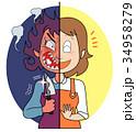 本音と建前-主婦 34958279