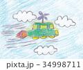 Skycar 34998711