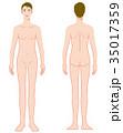 男性 前後 裸 35017359