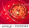 日経平均先物の羅針盤 35036364