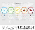 Infographics design vector illustration 35138514