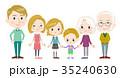 ファミリー 家庭 家族のイラスト 35240630