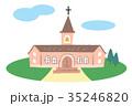 教会 35246820