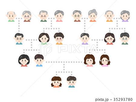 家族 家系図 イラストのイラスト素材 35293780 Pixta