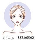女 女の人 女性のイラスト 35306592