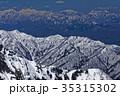 爺ヶ岳稜線から見る残雪の妙高・火打方面 35315302