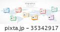 インフォグラフィック タイムライン オプションのイラスト 35342917