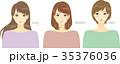 女性 ベクター 髪型のイラスト 35376036