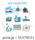 サカナ 食 料理のイラスト 35379531