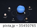 Uranus - planet and moon. 35450765