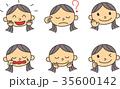 手と表情 六種類 35600142