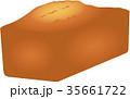 パウンドケーキ 35661722