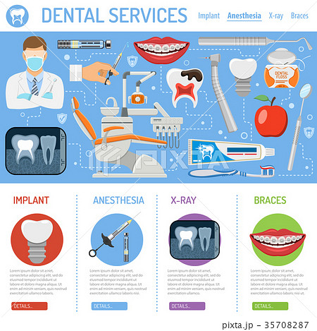 Dental Services banner and infographics 35708287